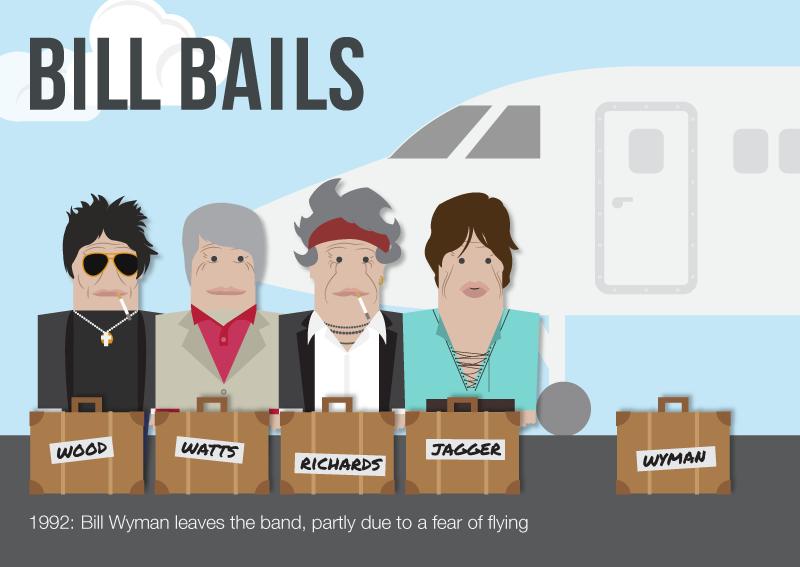 1992-Bill-Bails